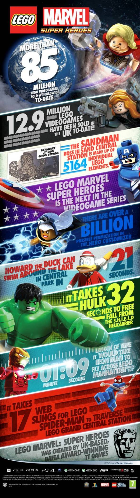 MArvel lego superheroes facts